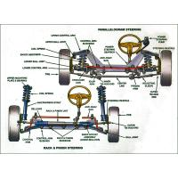 Shock Absorber suitable for KIA