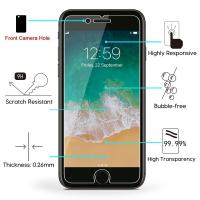 Quality High Touch Sensitivity Anti Broken Screen Protector, Anti Spy Screen Protector wholesale
