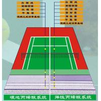 Material for tennis courts