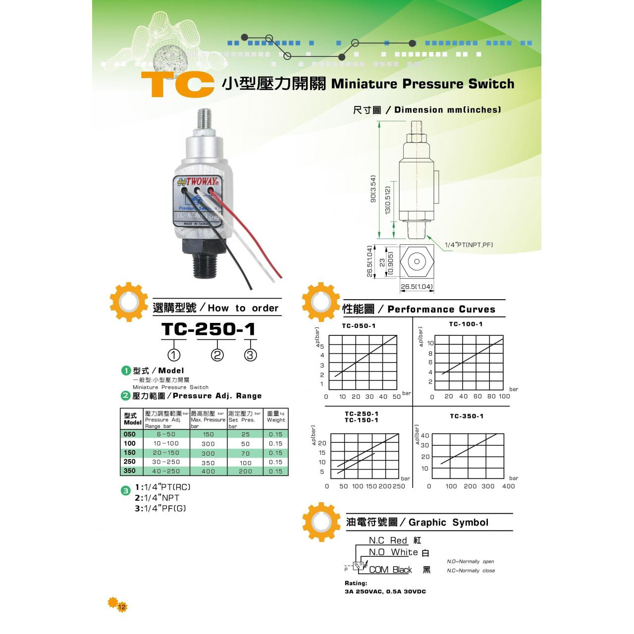 Quality PRESSURE SWITCH SERIES wholesale
